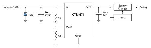 KTS1671