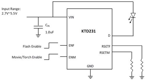 KTD231