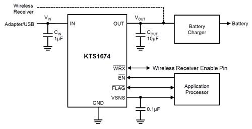 KTS1674