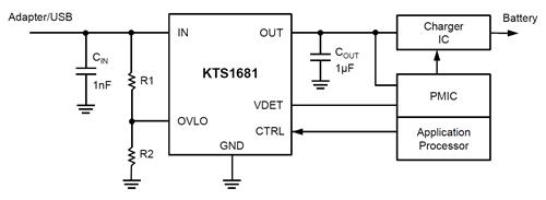 KTS1681