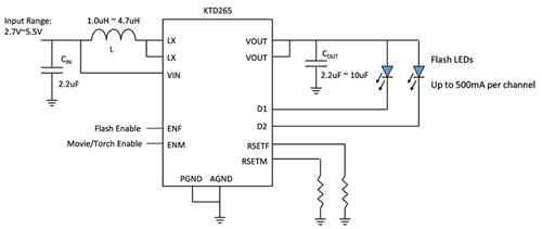 KTD265