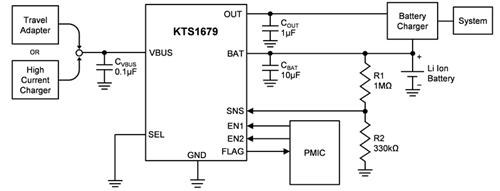 KTS1679-1