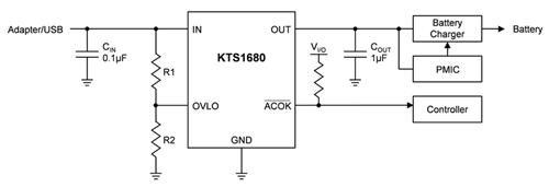KTS1680